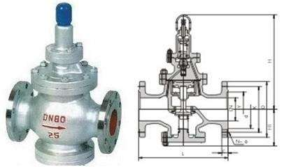 减压阀系列介绍 - 电动调节阀,气动调节阀,自力式调节图片